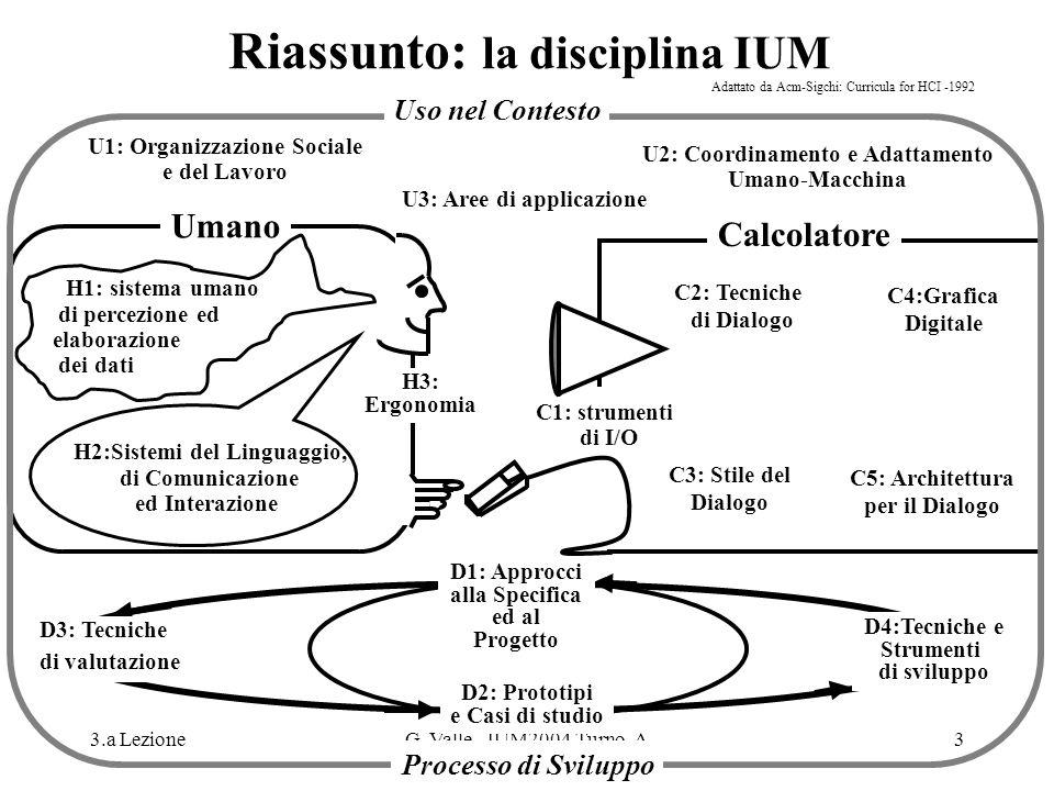 3.a LezioneG. Valle IUM2004 Turno A3 Umano U3: Aree di applicazione H1: sistema umano di percezione ed elaborazione dei dati H2:Sistemi del Linguaggio