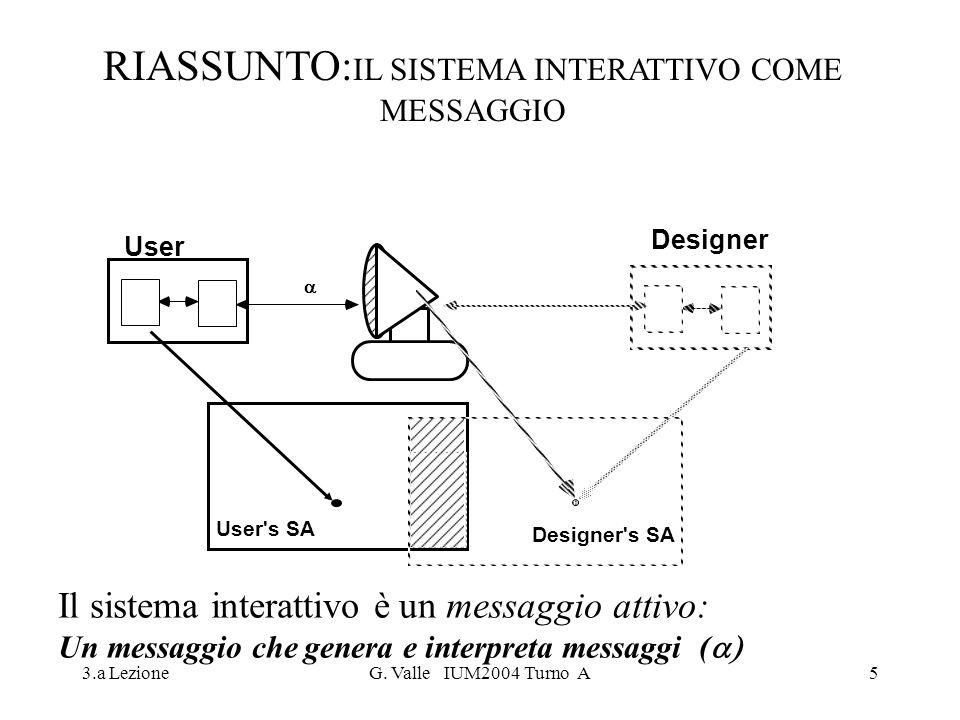 3.a LezioneG. Valle IUM2004 Turno A5 Il sistema interattivo è un messaggio attivo: Un messaggio che genera e interpreta messaggi ( RIASSUNTO: IL SISTE