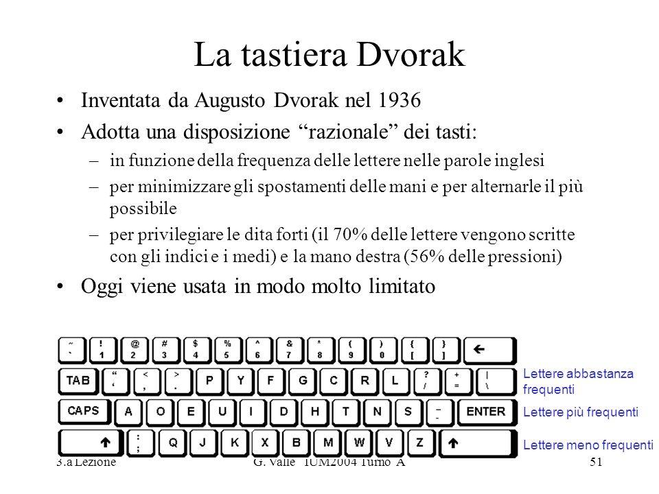 3.a LezioneG. Valle IUM2004 Turno A51 La tastiera Dvorak Inventata da Augusto Dvorak nel 1936 Adotta una disposizione razionale dei tasti: –in funzion