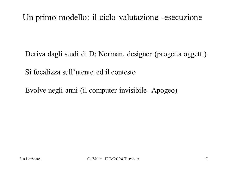 3.a LezioneG. Valle IUM2004 Turno A7 Un primo modello: il ciclo valutazione -esecuzione Deriva dagli studi di D; Norman, designer (progetta oggetti) S
