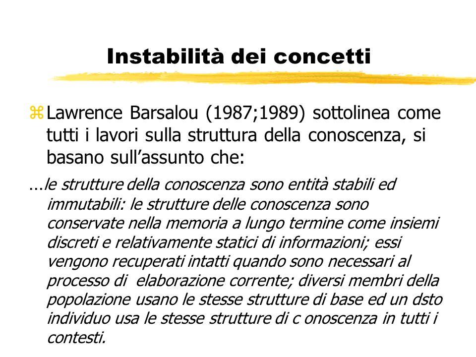 Instabilità dei concetti zLawrence Barsalou (1987;1989) sottolinea come tutti i lavori sulla struttura della conoscenza, si basano sullassunto che: …