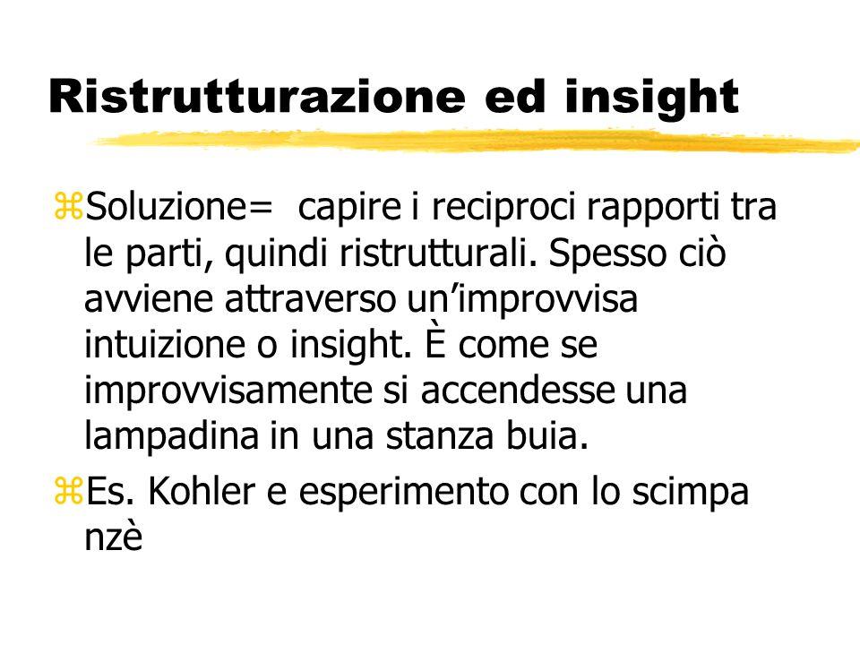 Ristrutturazione ed insight zSoluzione= capire i reciproci rapporti tra le parti, quindi ristrutturali. Spesso ciò avviene attraverso unimprovvisa int