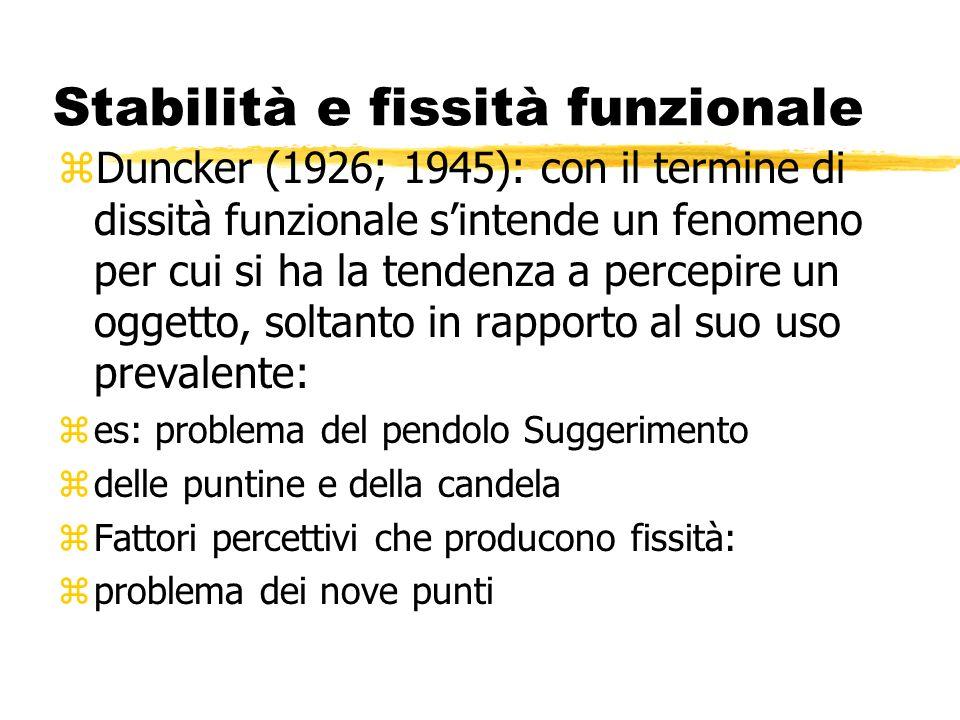 Stabilità e fissità funzionale zDuncker (1926; 1945): con il termine di dissità funzionale sintende un fenomeno per cui si ha la tendenza a percepire