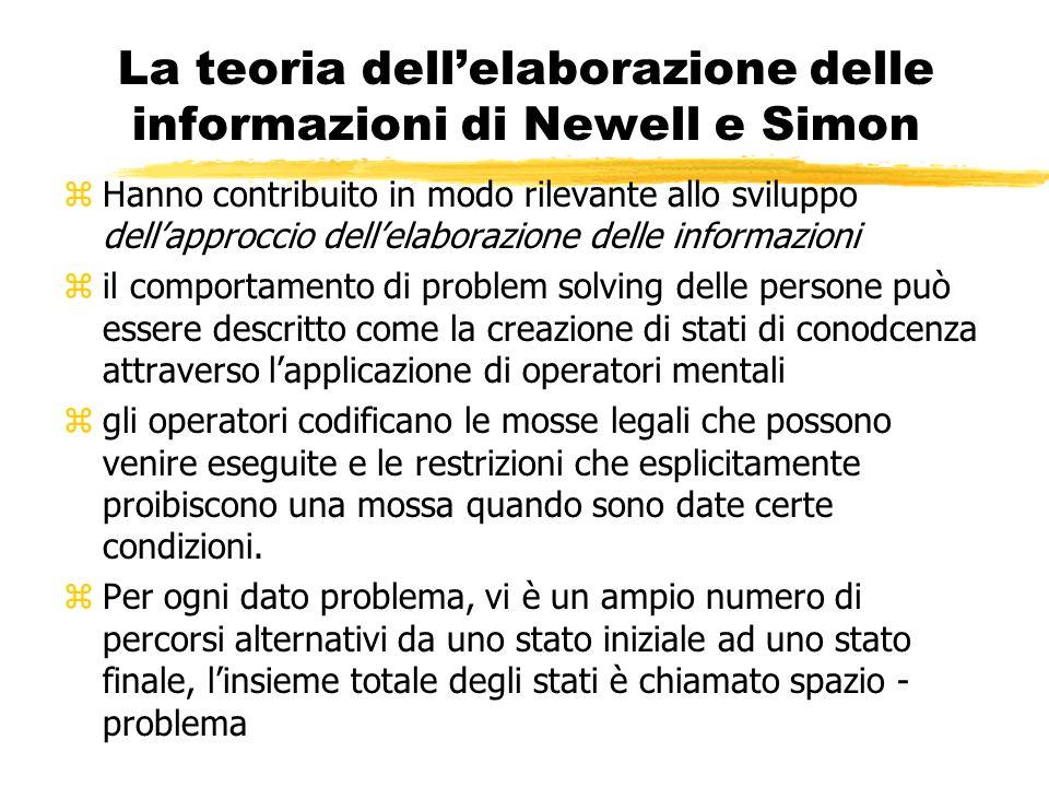 La teoria dellelaborazione delle informazioni di Newell e Simon zHanno contribuito in modo rilevante allo sviluppo dellapproccio dellelaborazione dell