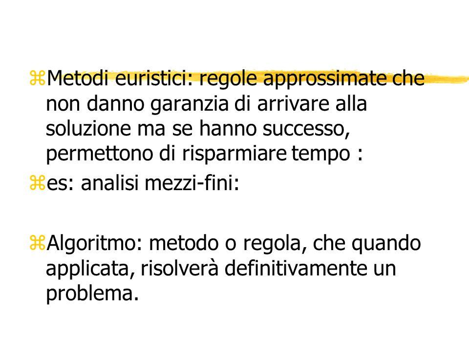 zMetodi euristici: regole approssimate che non danno garanzia di arrivare alla soluzione ma se hanno successo, permettono di risparmiare tempo : zes: