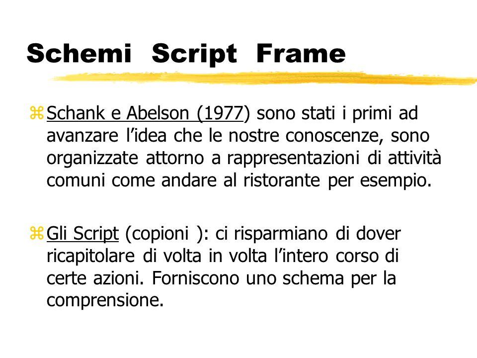 Schemi Script Frame zSchank e Abelson (1977) sono stati i primi ad avanzare lidea che le nostre conoscenze, sono organizzate attorno a rappresentazion