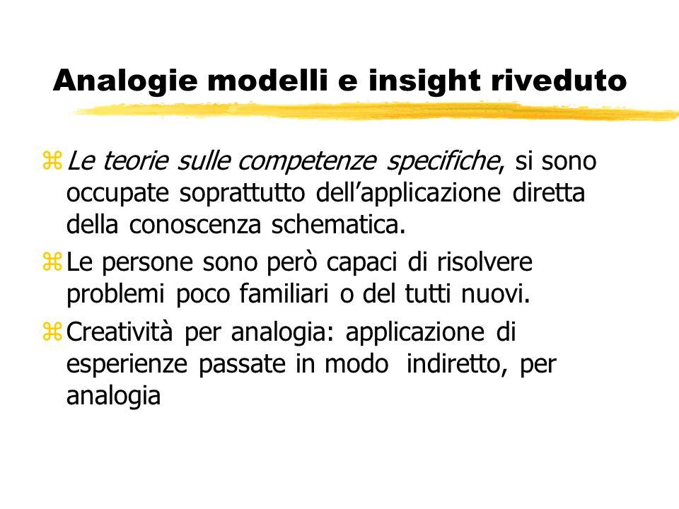 Analogie modelli e insight riveduto zLe teorie sulle competenze specifiche, si sono occupate soprattutto dellapplicazione diretta della conoscenza sch