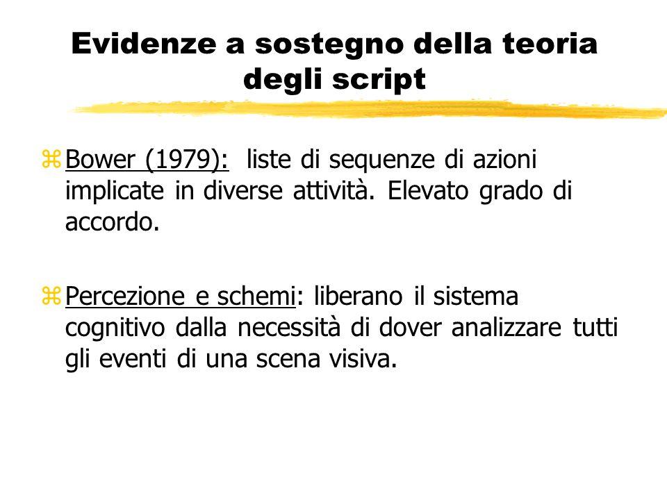 Evidenze a sostegno della teoria degli script zBower (1979): liste di sequenze di azioni implicate in diverse attività. Elevato grado di accordo. zPer