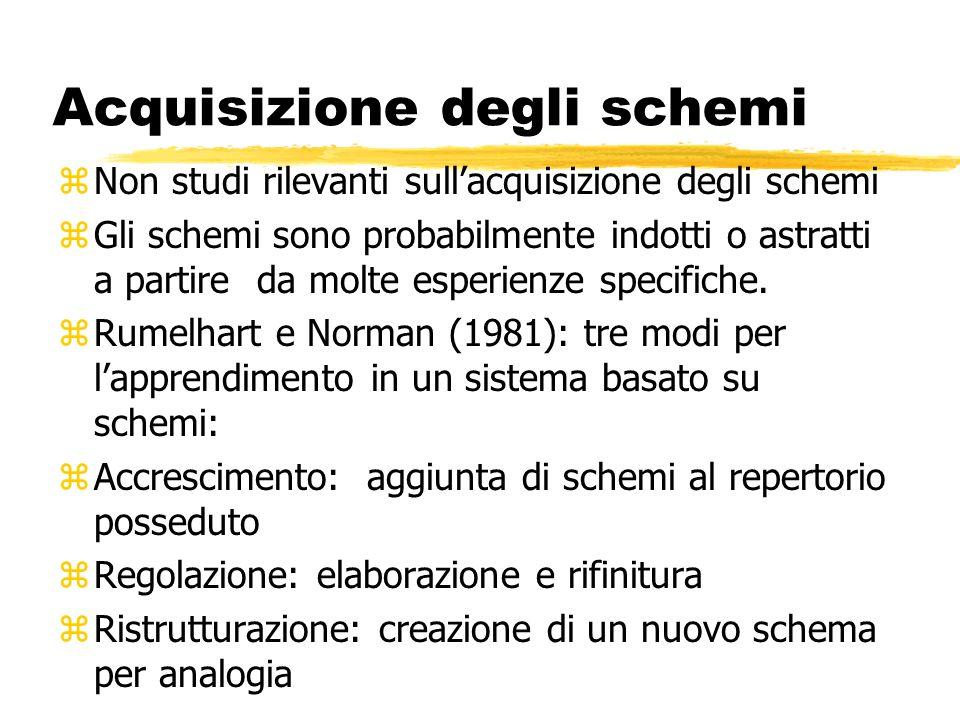 Acquisizione degli schemi zNon studi rilevanti sullacquisizione degli schemi zGli schemi sono probabilmente indotti o astratti a partire da molte espe
