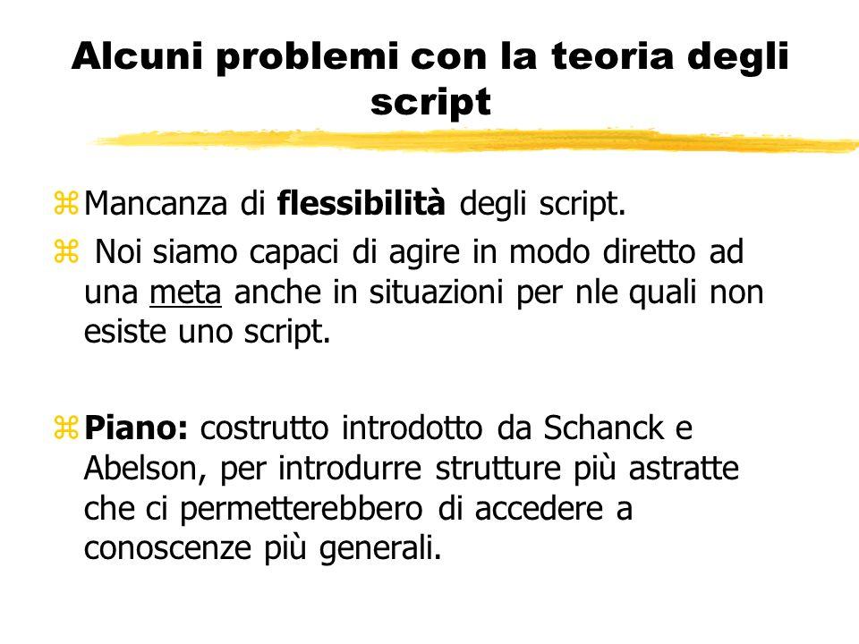 Alcuni problemi con la teoria degli script zMancanza di flessibilità degli script. z Noi siamo capaci di agire in modo diretto ad una meta anche in si