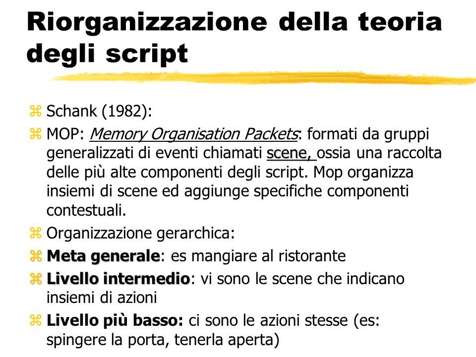 Riorganizzazione della teoria degli script zSchank (1982): scene, zMOP: Memory Organisation Packets: formati da gruppi generalizzati di eventi chiamat