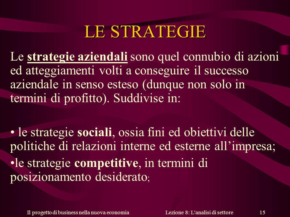 Il progetto di business nella nuova economiaLezione 8: L analisi di settore 15 LE STRATEGIE Le strategie aziendali sono quel connubio di azioni ed atteggiamenti volti a conseguire il successo aziendale in senso esteso (dunque non solo in termini di profitto).