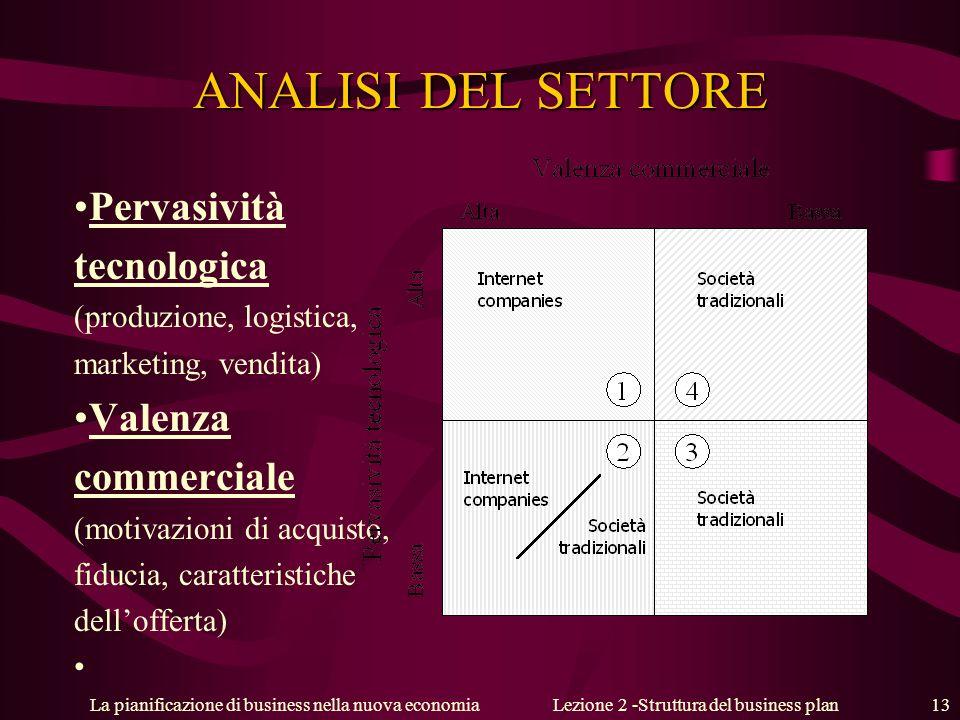 La pianificazione di business nella nuova economiaLezione 2 -Struttura del business plan 13 ANALISI DEL SETTORE Pervasività tecnologica (produzione, l