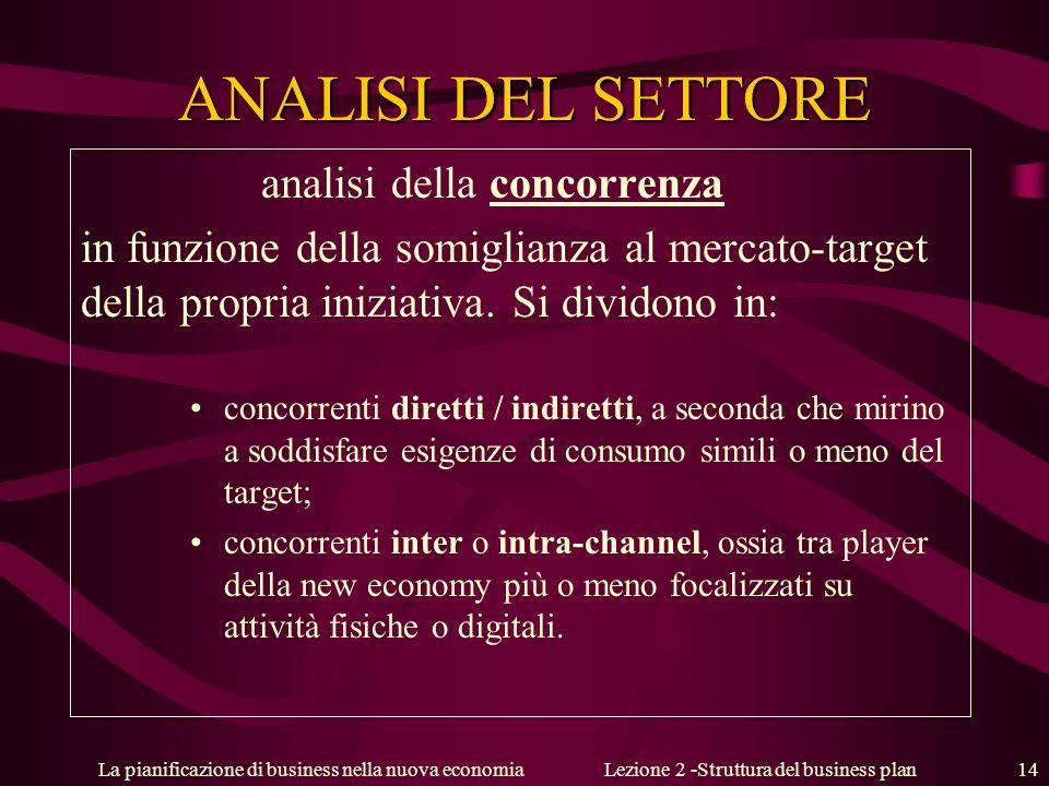 La pianificazione di business nella nuova economiaLezione 2 -Struttura del business plan 14 ANALISI DEL SETTORE analisi della concorrenza in funzione della somiglianza al mercato-target della propria iniziativa.