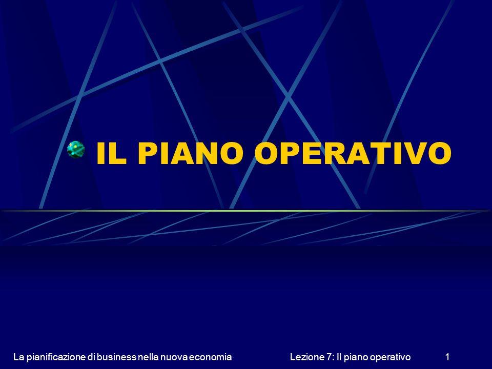La pianificazione di business nella nuova economiaLezione 7: Il piano operativo1 IL PIANO OPERATIVO