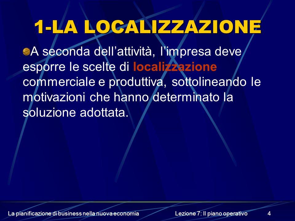 La pianificazione di business nella nuova economiaLezione 7: Il piano operativo5 1- LA LOCALIZZAZIONE scelte commerciali - vicinanza al mercato di consumo, coerenza con le esigenze del target, pubblicità indotta, etc..