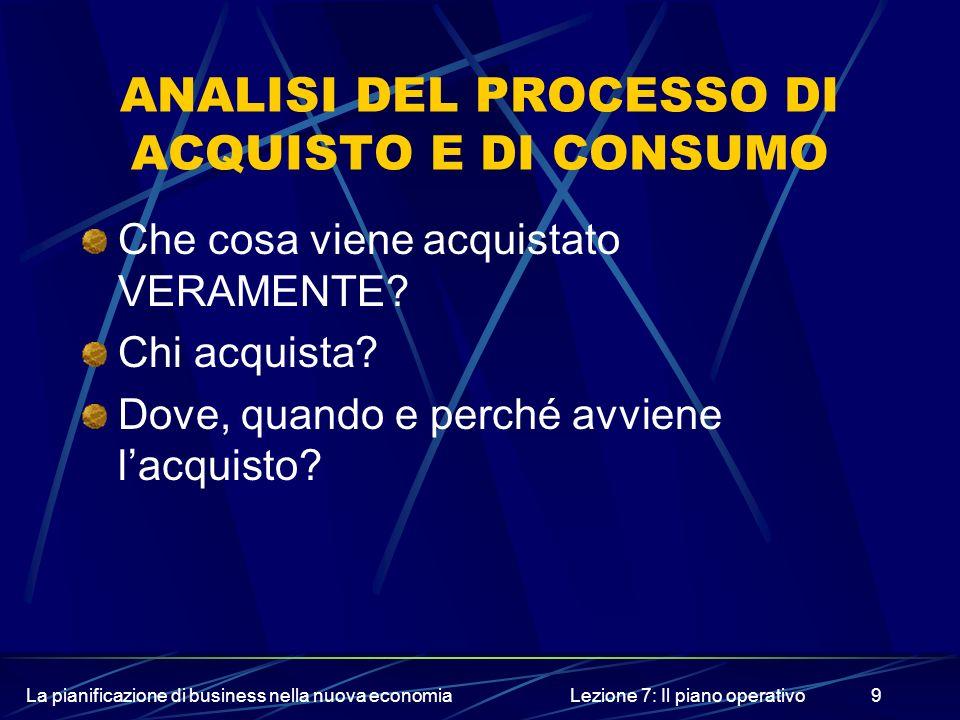 La pianificazione di business nella nuova economiaLezione 7: Il piano operativo9 ANALISI DEL PROCESSO DI ACQUISTO E DI CONSUMO Che cosa viene acquista