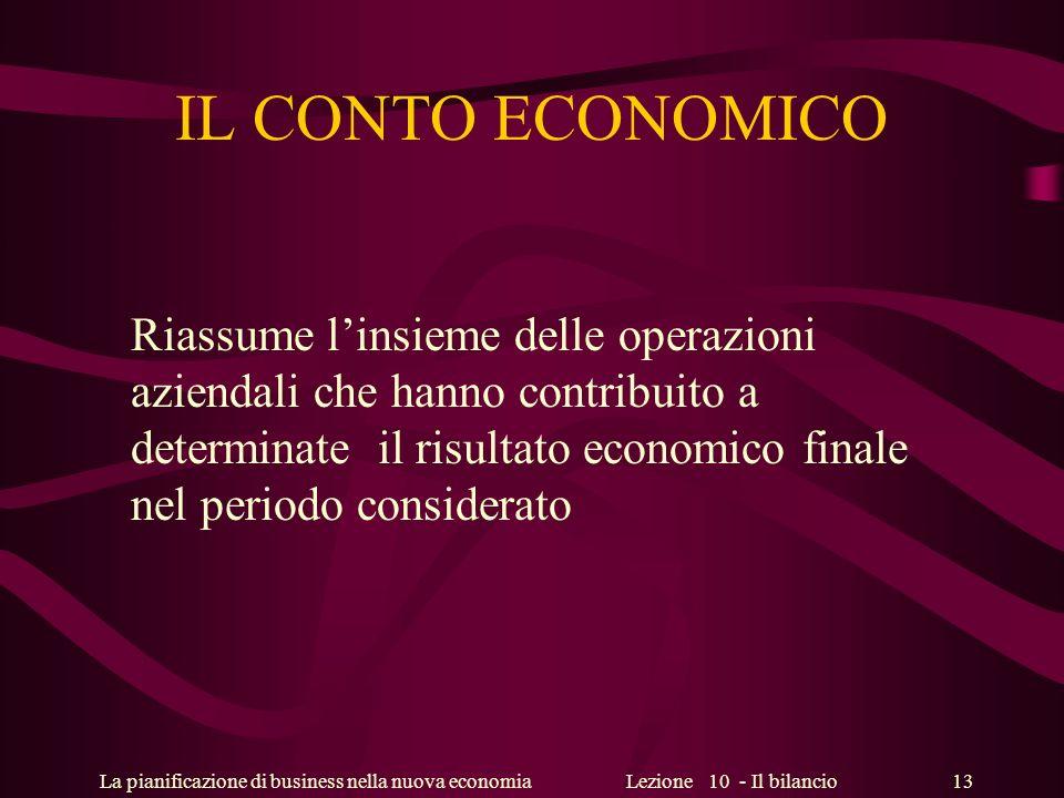 La pianificazione di business nella nuova economiaLezione 10 - Il bilancio 13 IL CONTO ECONOMICO Riassume linsieme delle operazioni aziendali che hann