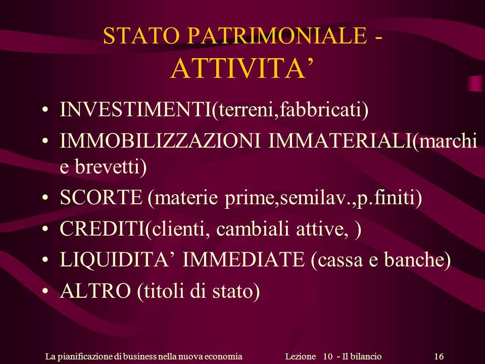 La pianificazione di business nella nuova economiaLezione 10 - Il bilancio 16 STATO PATRIMONIALE - ATTIVITA INVESTIMENTI(terreni,fabbricati) IMMOBILIZ