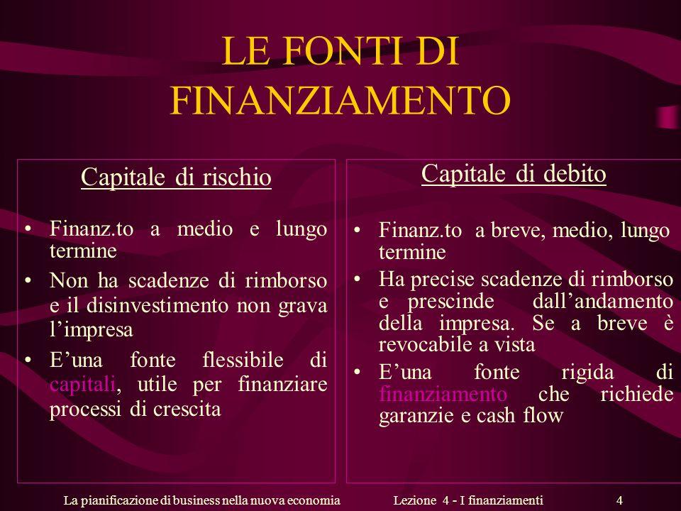 La pianificazione di business nella nuova economiaLezione 4 - I finanziamenti 4 LE FONTI DI FINANZIAMENTO Capitale di rischio Finanz.to a medio e lung