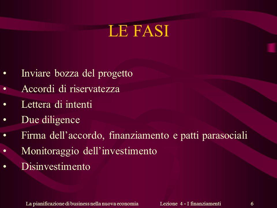 La pianificazione di business nella nuova economiaLezione 4 - I finanziamenti 6 LE FASI Inviare bozza del progetto Accordi di riservatezza Lettera di