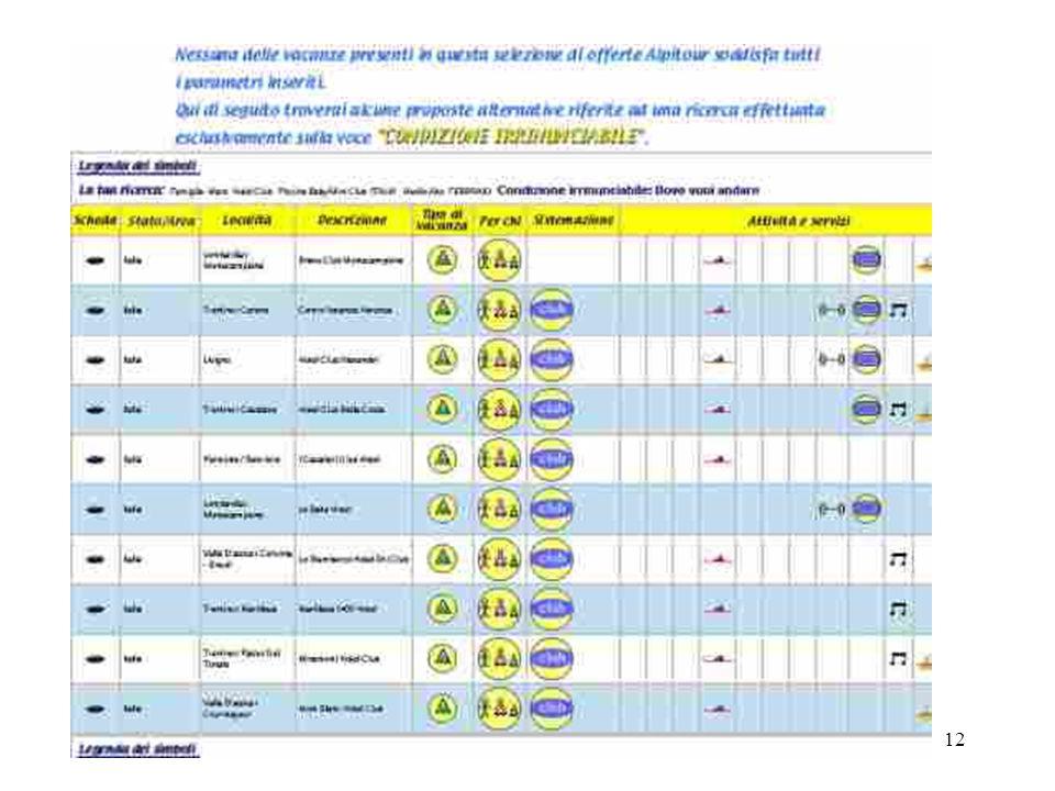 10.2 Lezioni 5 Aprile 200412
