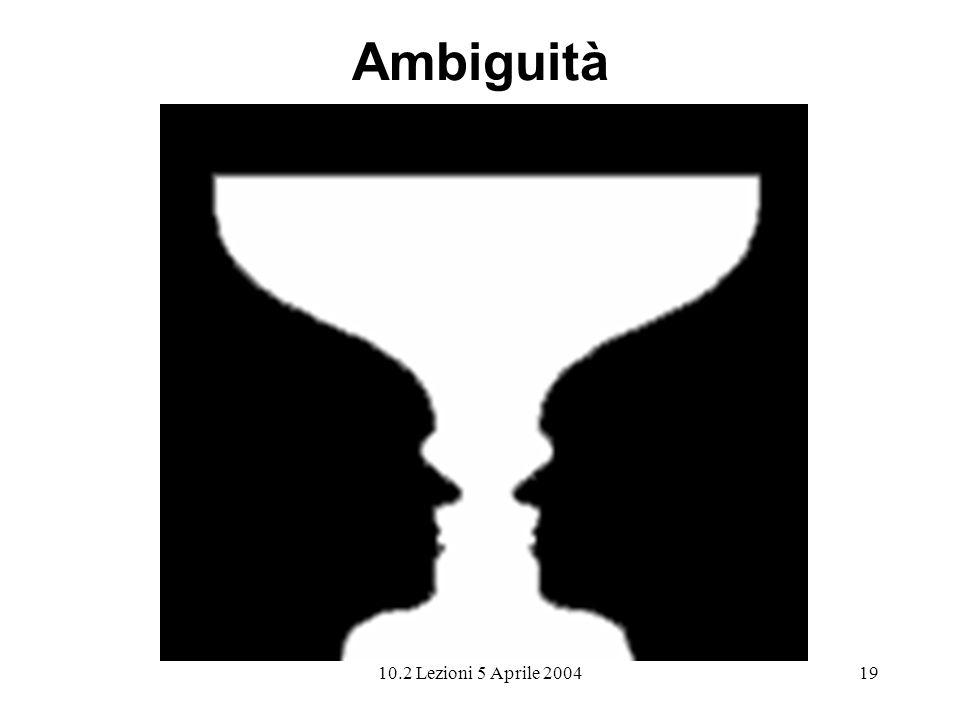 10.2 Lezioni 5 Aprile 200419 Ambiguità