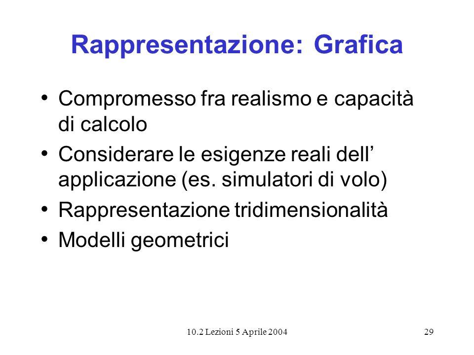10.2 Lezioni 5 Aprile 200429 Rappresentazione: Grafica Compromesso fra realismo e capacità di calcolo Considerare le esigenze reali dell applicazione