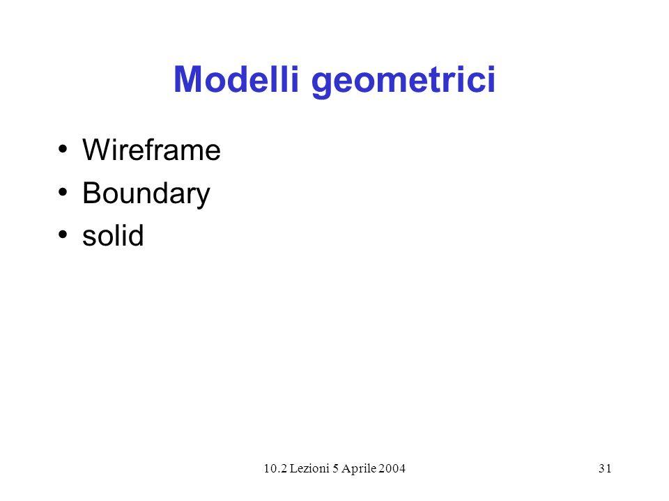 10.2 Lezioni 5 Aprile 200431 Modelli geometrici Wireframe Boundary solid