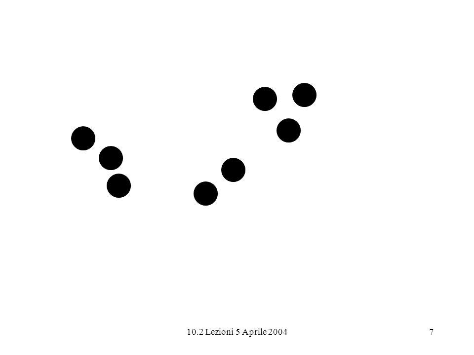 8 Legge della somiglianza Di fronte a una moltitudine di elementi diversi, vengono raccolti in gruppo gli elementi fra loro simili - a parità di altre condizioni