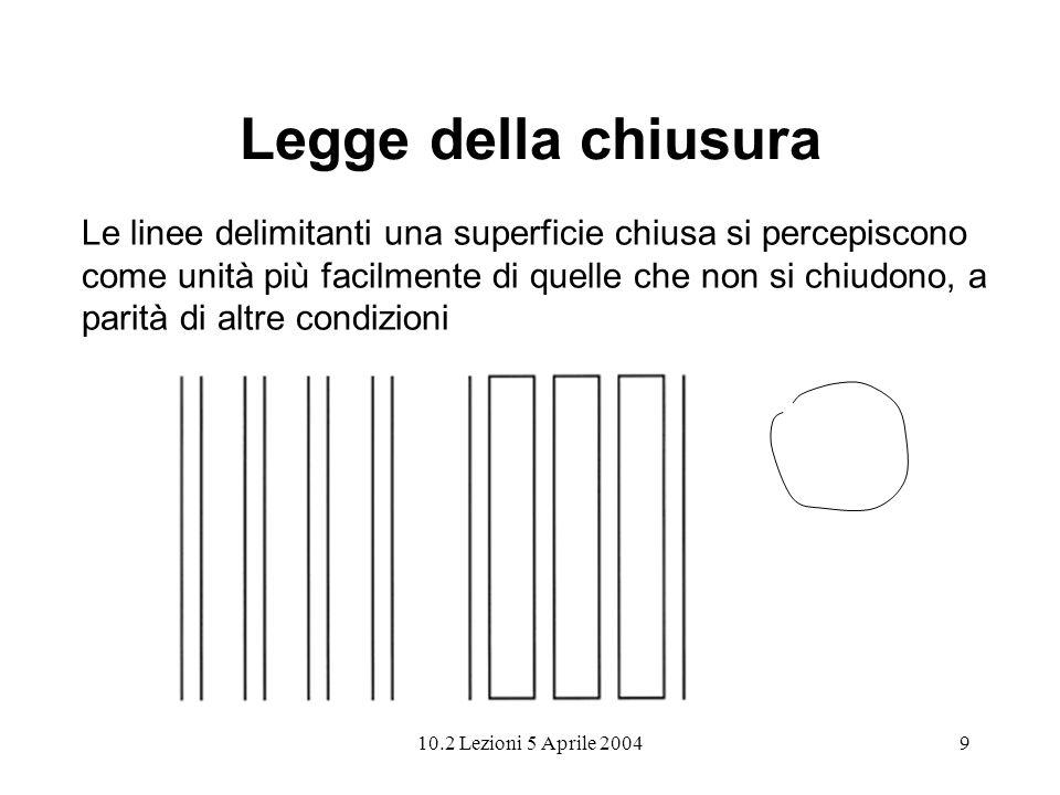 10.2 Lezioni 5 Aprile 20049 Legge della chiusura Le linee delimitanti una superficie chiusa si percepiscono come unità più facilmente di quelle che no