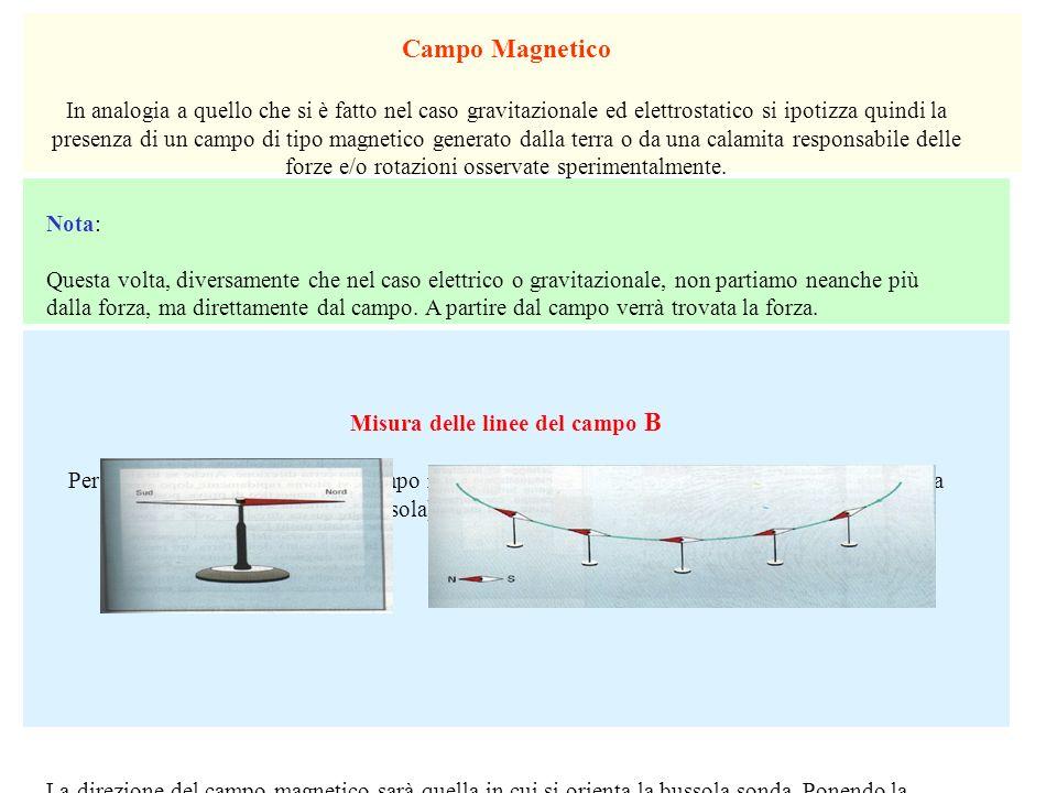 Campo Magnetico In analogia a quello che si è fatto nel caso gravitazionale ed elettrostatico si ipotizza quindi la presenza di un campo di tipo magnetico generato dalla terra o da una calamita responsabile delle forze e/o rotazioni osservate sperimentalmente.