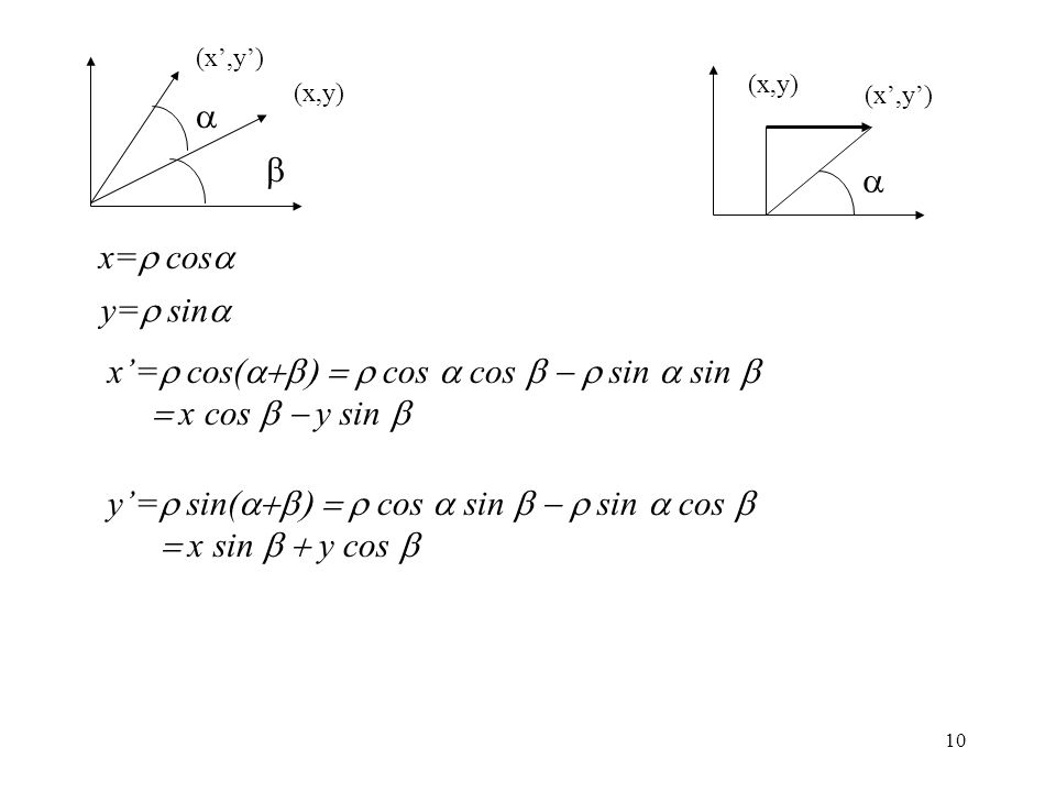 10 (x,y) (x,y) x= cos y= sin y= sin( cos sin sin cos x sin y cos x= cos( cos cos sin sin x cos y sin