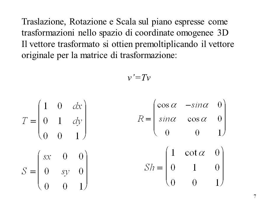 7 Traslazione, Rotazione e Scala sul piano espresse come trasformazioni nello spazio di coordinate omogenee 3D Il vettore trasformato si ottien premol