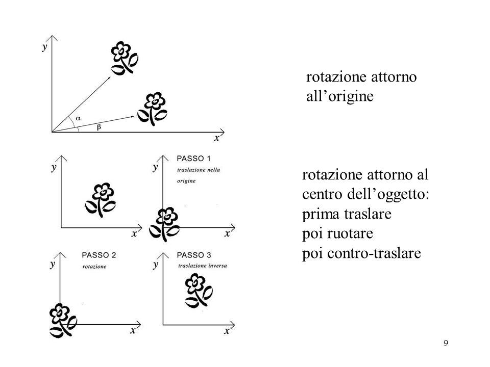 9 rotazione attorno allorigine rotazione attorno al centro delloggetto: prima traslare poi ruotare poi contro-traslare