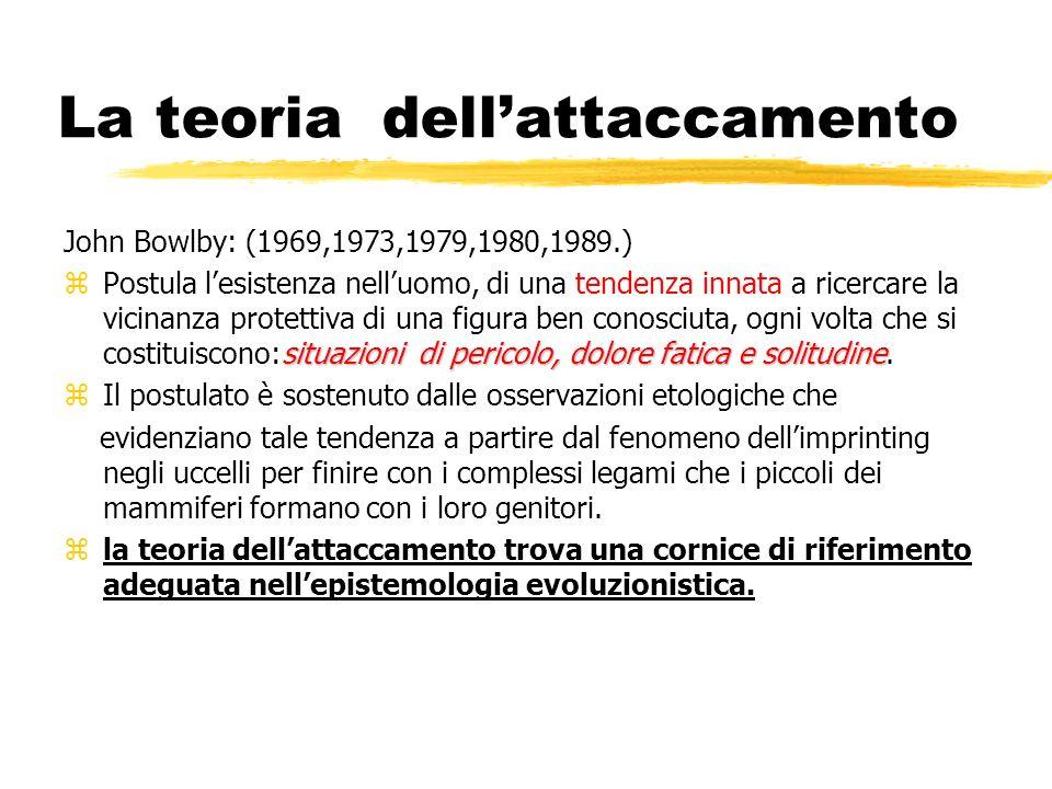 La teoria dellattaccamento John Bowlby: (1969,1973,1979,1980,1989.) situazioni di pericolo, dolore fatica e solitudine zPostula lesistenza nelluomo, d