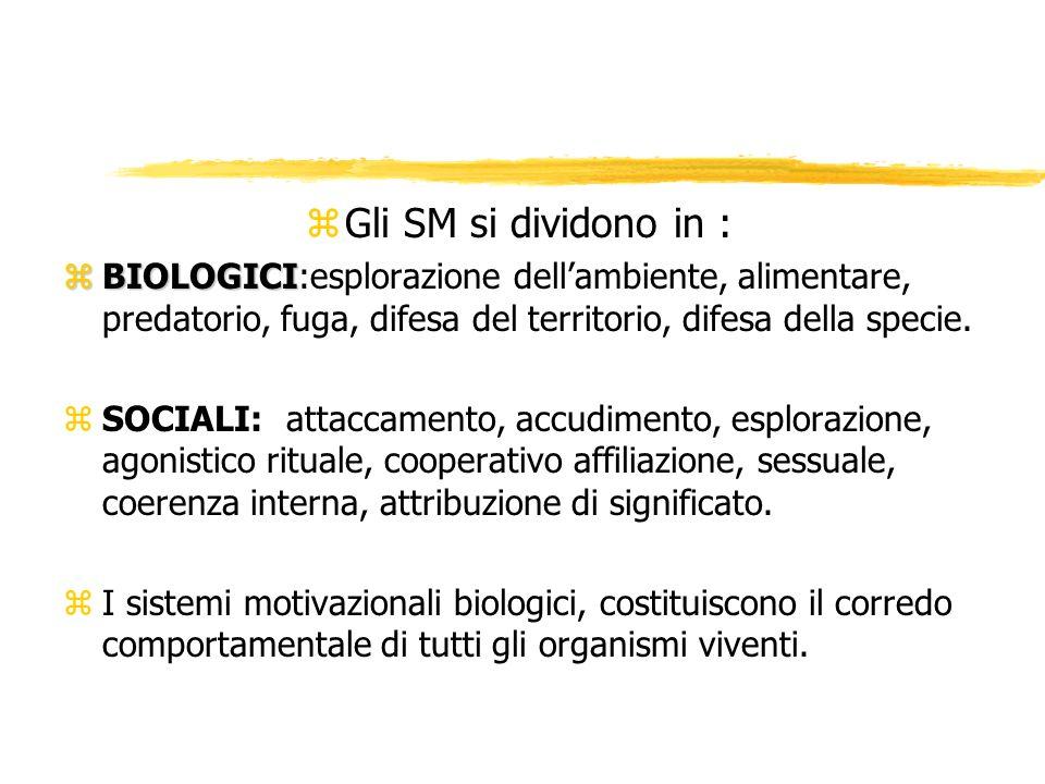 zGli SM si dividono in : zBIOLOGICI zBIOLOGICI:esplorazione dellambiente, alimentare, predatorio, fuga, difesa del territorio, difesa della specie. zS