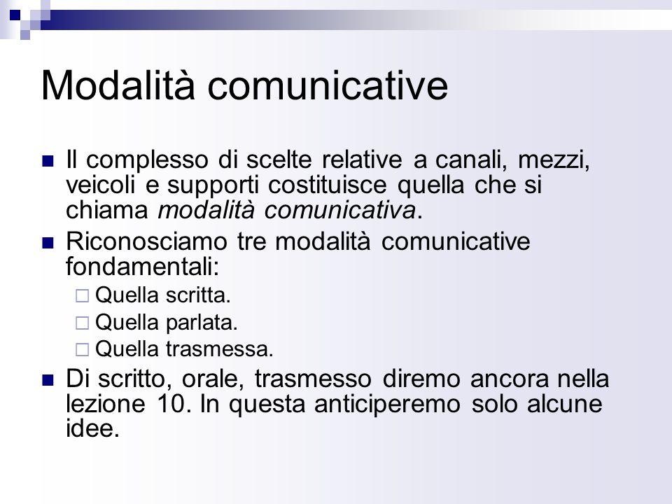 Modalità comunicative Il complesso di scelte relative a canali, mezzi, veicoli e supporti costituisce quella che si chiama modalità comunicativa.