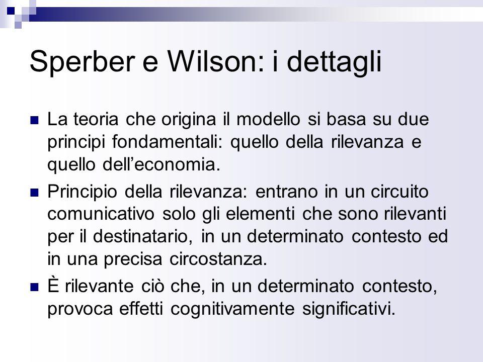 Sperber e Wilson: i dettagli La teoria che origina il modello si basa su due principi fondamentali: quello della rilevanza e quello delleconomia.