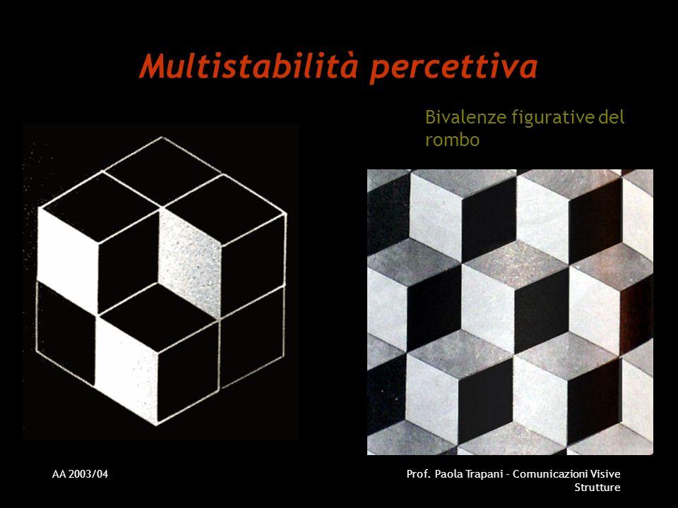AA 2003/04Prof. Paola Trapani - Comunicazioni Visive Strutture Multistabilità percettiva Bivalenze figurative del rombo