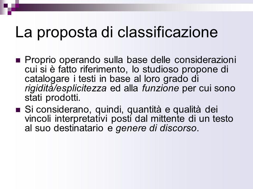 La proposta di classificazione Proprio operando sulla base delle considerazioni cui si è fatto riferimento, lo studioso propone di catalogare i testi