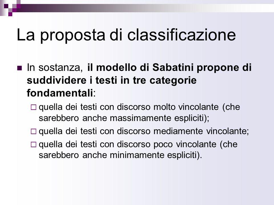 La proposta di classificazione In sostanza, il modello di Sabatini propone di suddividere i testi in tre categorie fondamentali: quella dei testi con