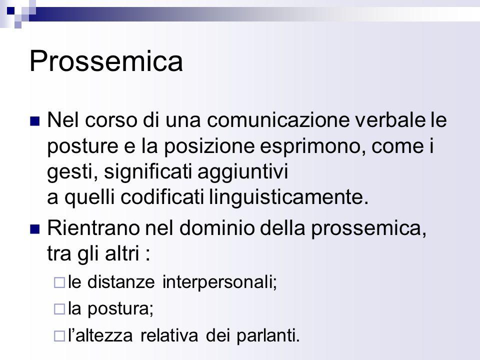 Prossemica Nel corso di una comunicazione verbale le posture e la posizione esprimono, come i gesti, significati aggiuntivi a quelli codificati linguisticamente.