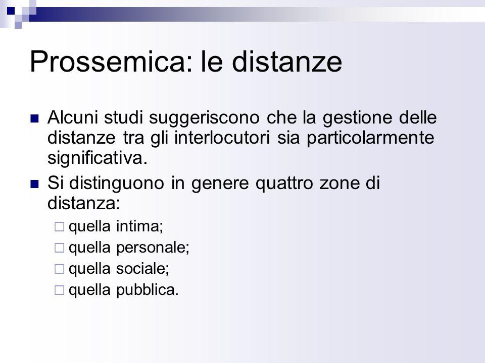 Prossemica: le distanze Alcuni studi suggeriscono che la gestione delle distanze tra gli interlocutori sia particolarmente significativa.