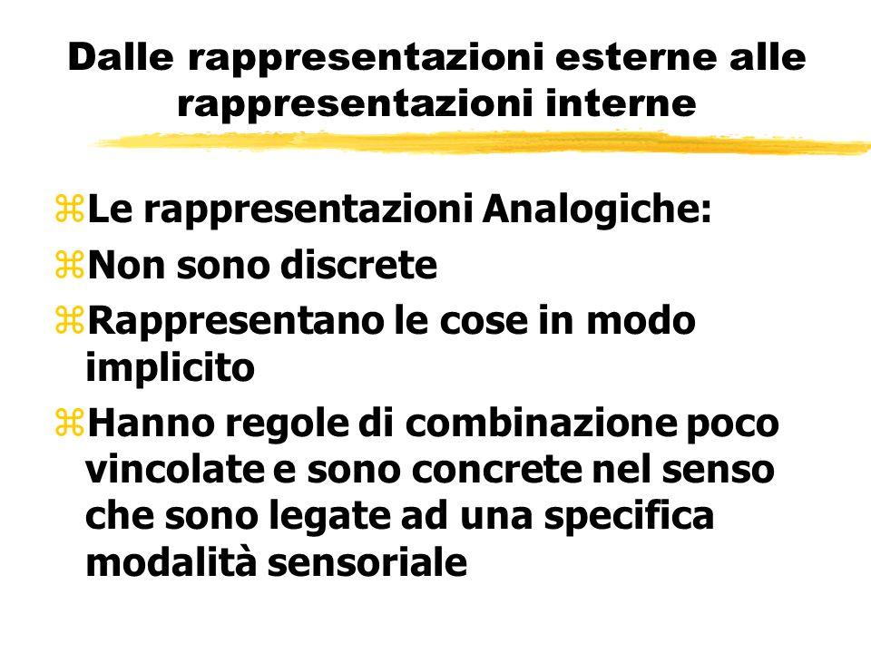 Dalle rappresentazioni esterne alle rappresentazioni interne zLe rappresentazioni Analogiche: zNon sono discrete zRappresentano le cose in modo implic