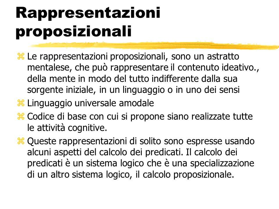 Rappresentazioni proposizionali zLe rappresentazioni proposizionali, sono un astratto mentalese, che può rappresentare il contenuto ideativo., della m