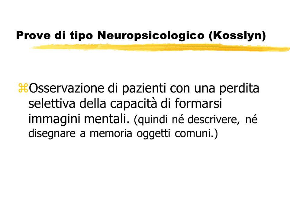 Prove di tipo Neuropsicologico (Kosslyn) zOsservazione di pazienti con una perdita selettiva della capacità di formarsi immagini mentali. (quindi né d