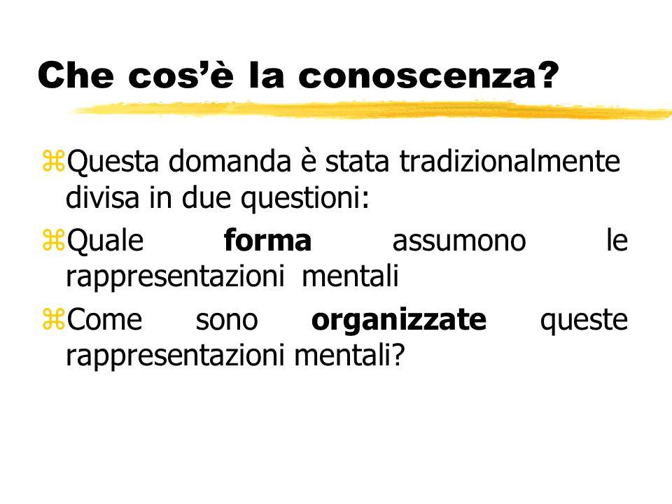 Che cosè la conoscenza? zQuesta domanda è stata tradizionalmente divisa in due questioni: zQuale forma assumono le rappresentazioni mentali zCome sono