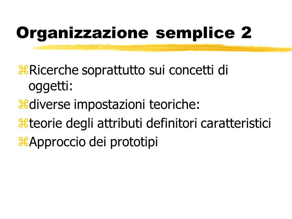 Organizzazione semplice 2 zRicerche soprattutto sui concetti di oggetti: zdiverse impostazioni teoriche: zteorie degli attributi definitori caratteris