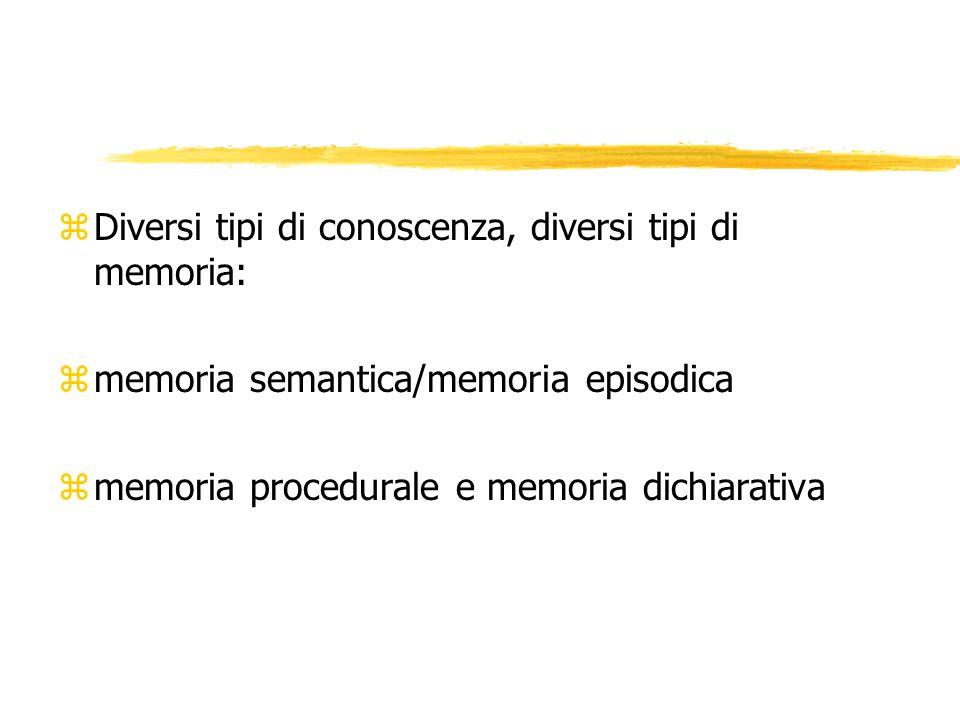 zDiversi tipi di conoscenza, diversi tipi di memoria: zmemoria semantica/memoria episodica zmemoria procedurale e memoria dichiarativa